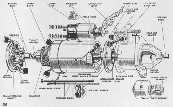 Starter6 besides Cb750 Starter Solenoid Wiring Diagram also Ford 2600 Diesel Tractor Wiring Diagram further Electric starters in addition Ford 3600 Tractor Steering Diagram. on 8n ford starter solenoid diagram
